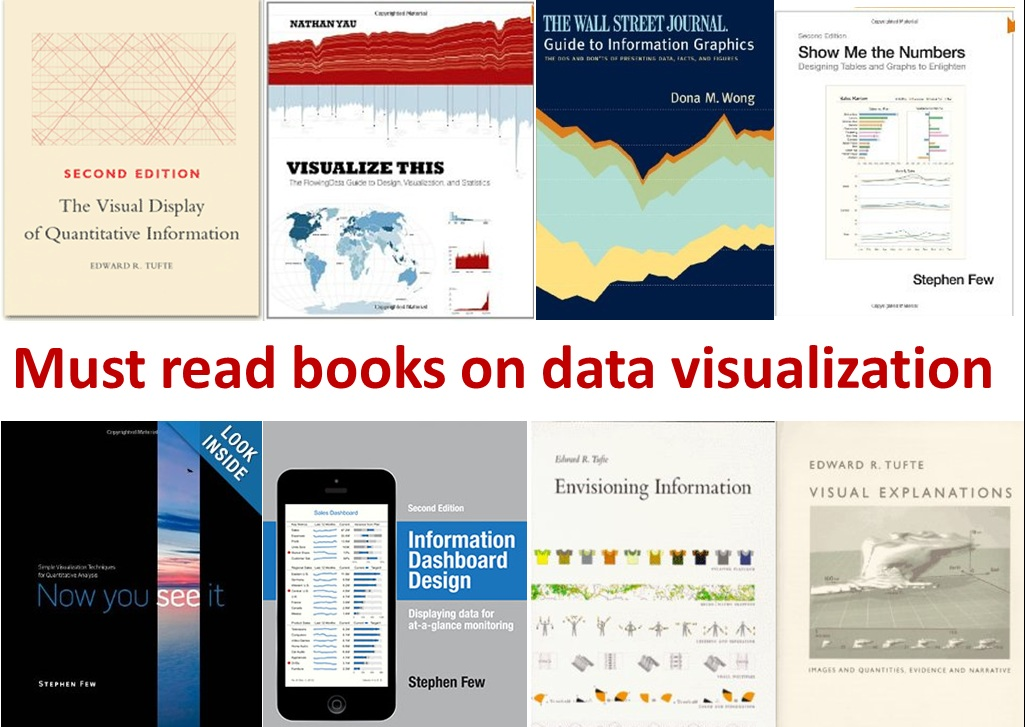 must_read_data_visualization