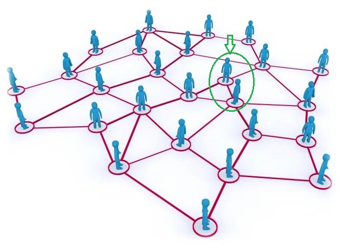 graph_social_networking