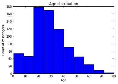 histogram_age
