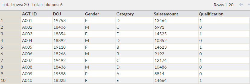 2_Proc_Format_Data