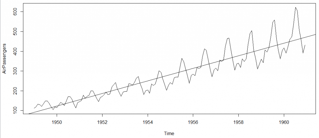 time series r, r, plot_AP