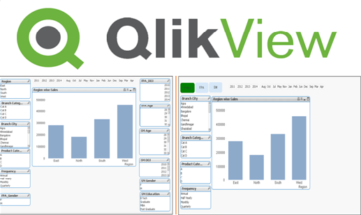 View all posts in qlikview