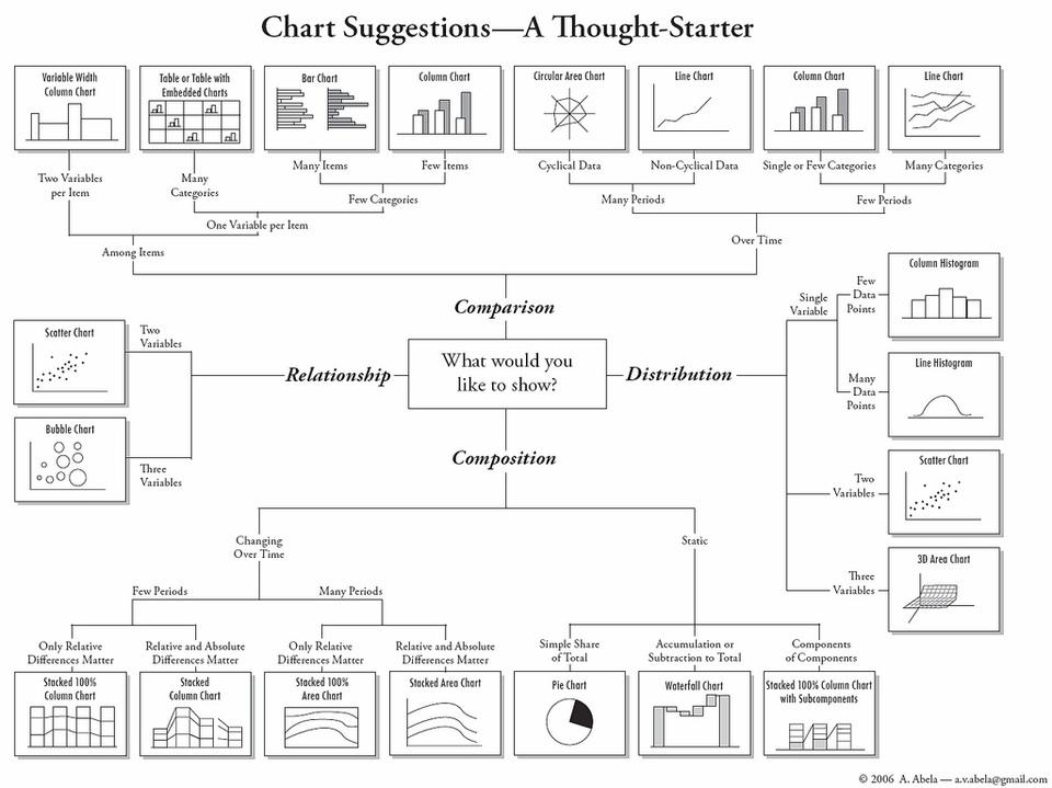 Chart_Selection