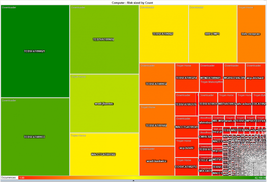 heat maps in excel