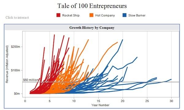 entrepreneurs_journey