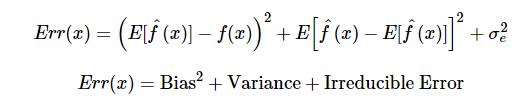 error of a model