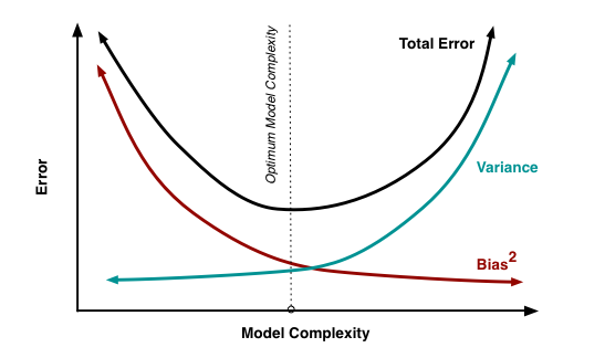 model_complexity