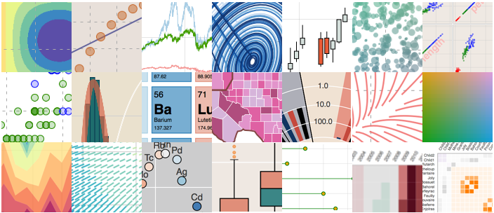 Data Visualization with Python  – Data Science Society