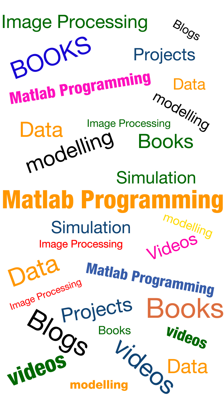 best resources to learn matlab programming