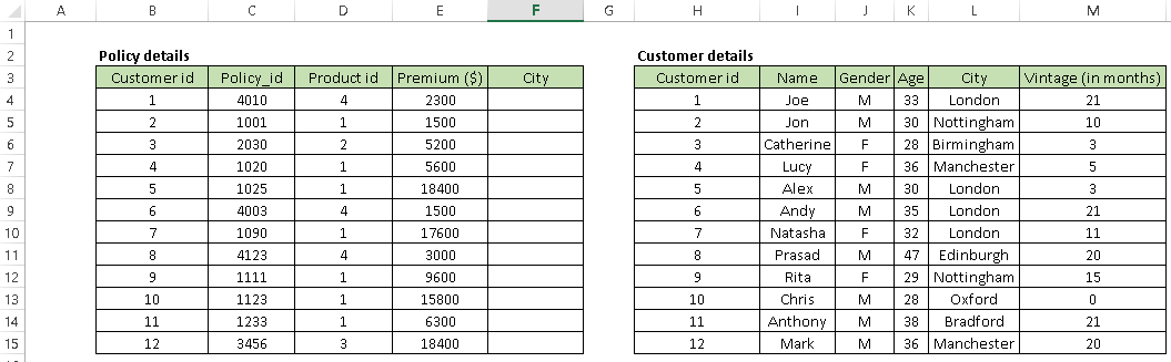 Simple But Powerful Tricks in Excel for Data Science and