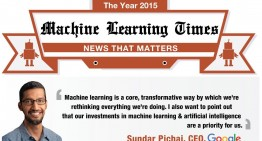 The Machine Learning Times of Year 2015 – A Powerful Growth Story