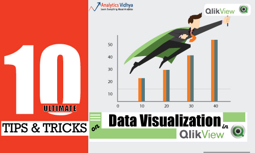 qlikview data visualization dashboard