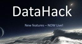 Improvising Hackathon platform, Blogathon, Profile pages, Points and much more