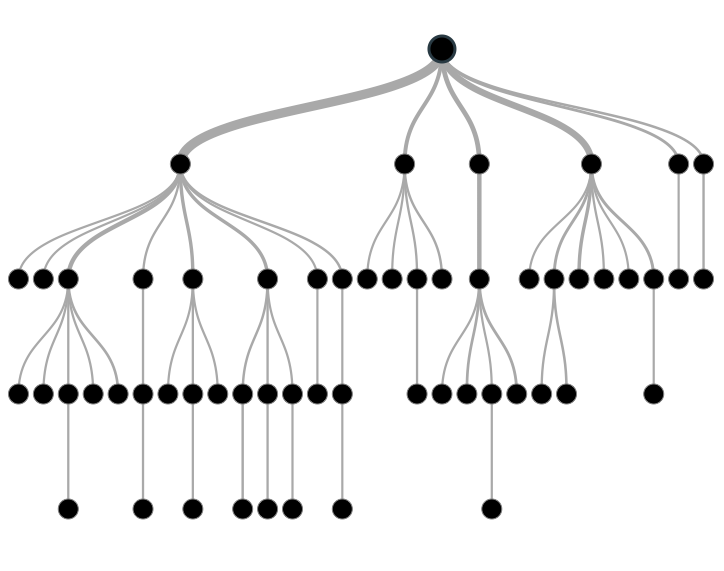 tree based algorithms