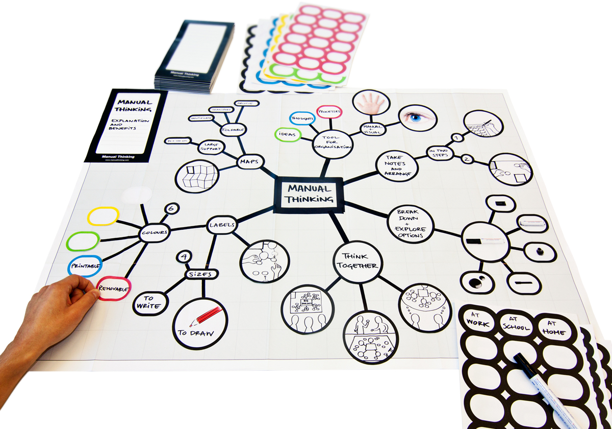 12 Free Mind Mapping Tools For a Data Scientist To Enhance