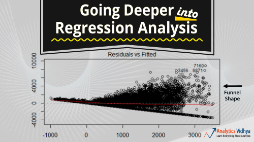 regression analysis solutions This article is based on regression & its various techniques covered under the skilltest regressionit provides detailed solutions to all the questions.