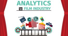 Bringing Analytics into Indian Film Industry with Back Tracing Algorithm