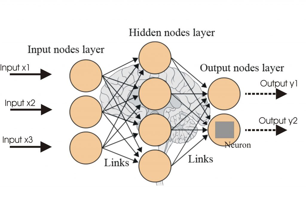 phd thesis artificial neural network Artificial neural network model predicts hardness artificial neural network modelling is a non-linear statistical analysis technique that phd thesis candidate.