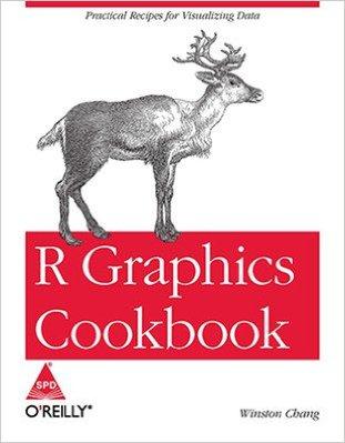 r-graphics-cookbook
